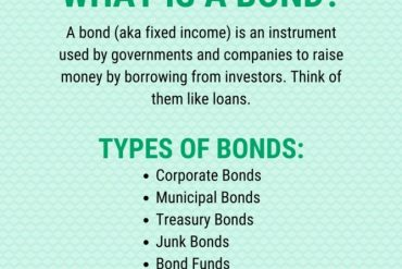 The Basics Of Bonds