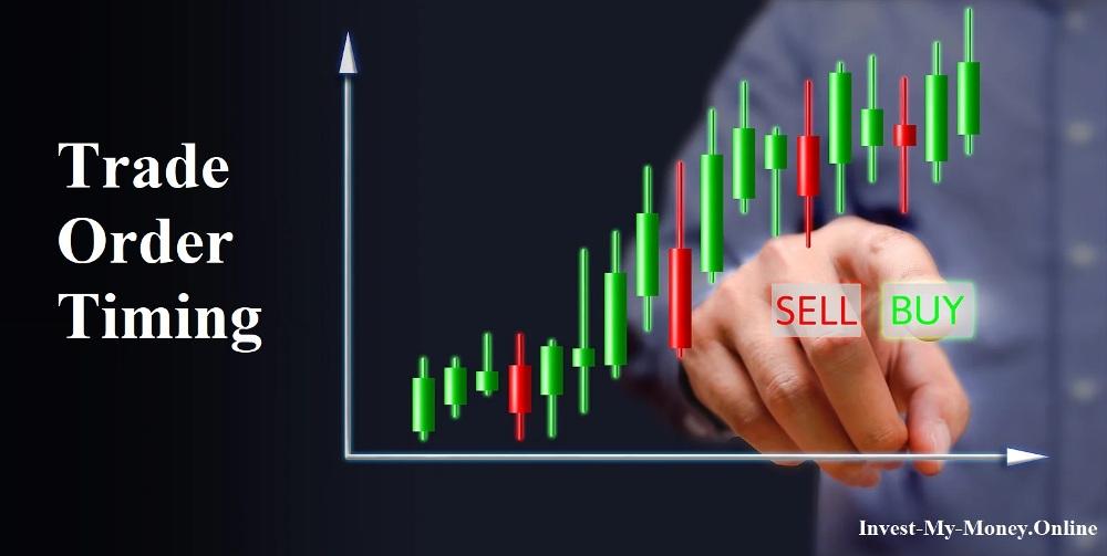 Stock Market Order Timing