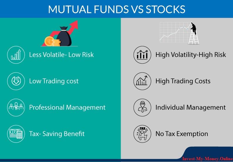 Mutual Fund Vs Stocks