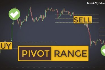 Pivot For Day Trading
