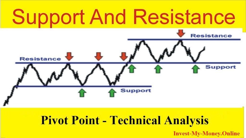 Using Pivot As A Technical Indicator