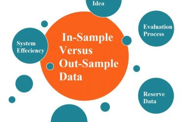 What is the Difference Between In Sample and Out Sample Trading