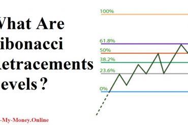 What Are Fibonacci Retracement Levels?