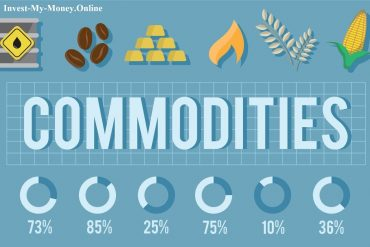 Commodity Trading - Advantages and Disadvantages