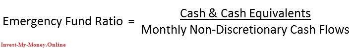 Contingency Fund Formula